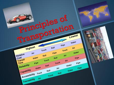 Principles of Transportation. Transportation: The movement of people and things over distances long and short A A B B 3 Feet 30 Yards A B 300 Miles.