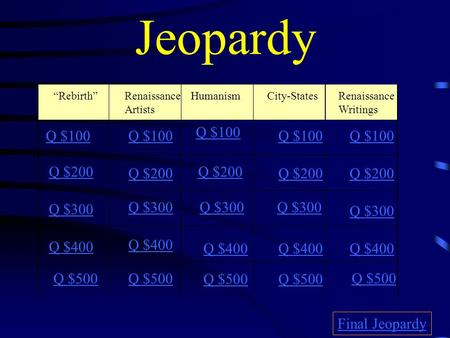 "Jeopardy ""Rebirth""Renaissance Artists Humanism City-StatesRenaissance Writings Q $100 Q $200 Q $300 Q $400 Q $100 Q $200 Q $300 Q $400 Final Jeopardy."