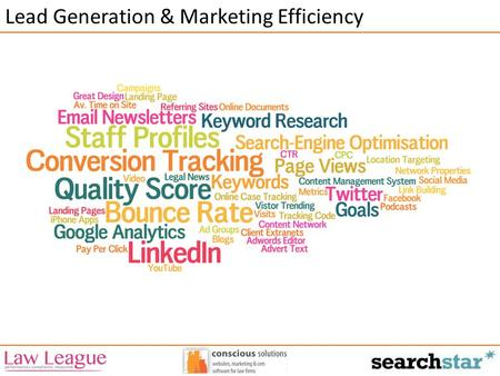 Lead Generation & Marketing Efficiency. Then -> Now.