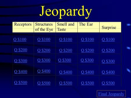 Jeopardy ReceptorsStructures of the Eye Smell and Taste The Ear Surprise Q $100 Q $200 Q $300 Q $400 Q $500 Q $100 Q $200 Q $300 Q $400 Q $500 Final Jeopardy.