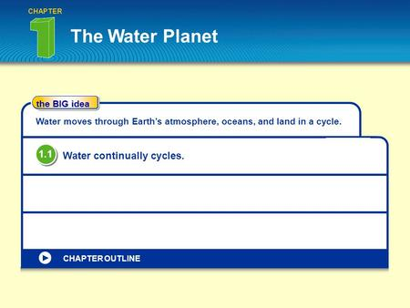 The BIG idea CHAPTER OUTLINE The Water Planet CHAPTER Water moves through Earth's atmosphere, oceans, and land in a cycle. Water continually cycles. 1.1.