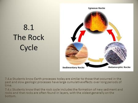 8.1 The Rock Cycle 7.4.a Students know Earth processes today are similar to those that occurred in the past and slow geologic processes have large cumulative.