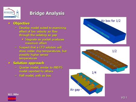 W.O. Miller i T i VG 1 Bridge Analysis Objective Objective –Develop model suited to examining effect of low velocity air flow through the isolating air.
