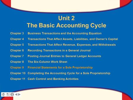 0 Glencoe Accounting Unit 2 Chapter 9 Copyright © by The McGraw-Hill Companies, Inc. All rights reserved. Unit 2 The Basic Accounting Cycle Chapter 3 Business.