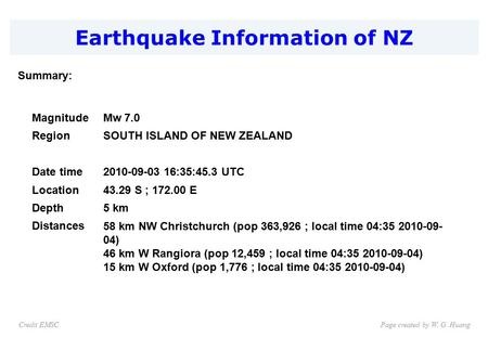 Earthquake Information of NZ Page created by W. G. HuangCredit EMSC Summary: MagnitudeMw 7.0 RegionSOUTH ISLAND OF NEW ZEALAND Date time2010-09-03 16:35:45.3.