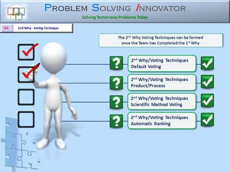 P roblem S olving I nnovator Solving Tomorrows Problems Today 2 nd Why/Voting Techniques Automatic Ranking 2 nd Why/Voting Techniques Automatic Ranking.