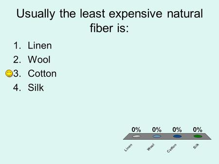 Usually the least expensive natural fiber is: 1.Linen 2.Wool 3.Cotton 4.Silk.