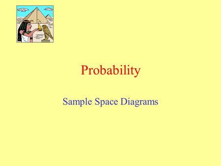 Probability Sample Space Diagrams. Sample Space  A Sample Space is a LIST of all possible outcomes.  A Sample Space Diagram is a TABLE which shows all.