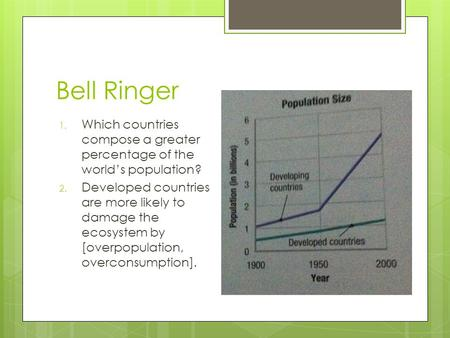 Bell Ringer 1. Which countries compose a greater percentage of the world's population? 2. Developed countries are more likely to damage the ecosystem by.