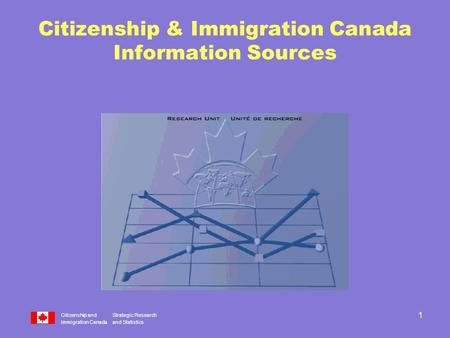 Citizenship andStrategic Research Immigration Canadaand Statistics 1 Citizenship & Immigration Canada Information Sources.