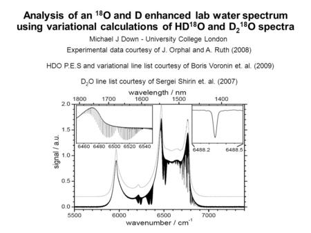 Analysis of an 18 O and D enhanced lab water spectrum using variational calculations of HD 18 O and D 2 18 O spectra Michael J Down - University College.