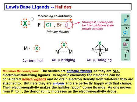 Lewis Base Ligands -- Halides Common Misconception: The halides are anionic ligands, so they are NOT electron-withdrawing ligands. In organic chemistry.