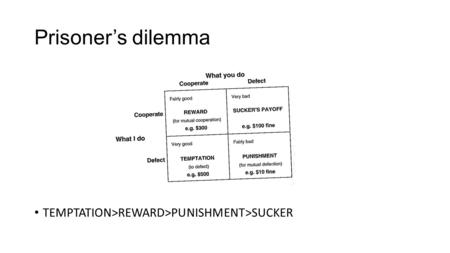 Prisoner's dilemma TEMPTATION>REWARD>PUNISHMENT>SUCKER.
