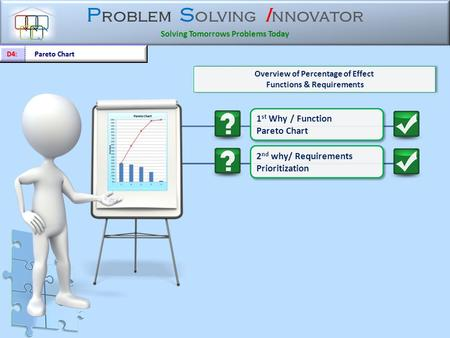 P roblem S olving I nnovator Solving Tomorrows Problems Today 1 st Why / Function Pareto Chart 1 st Why / Function Pareto Chart Overview of Percentage.