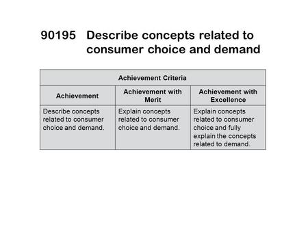 90195Describe concepts related to consumer choice and demand Achievement Criteria Achievement Achievement with Merit Achievement with Excellence Describe.