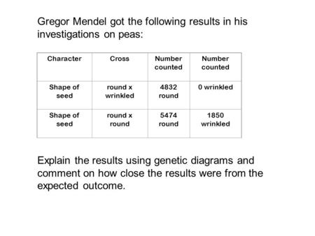 CharacterCrossNumber counted Shape of seed round x wrinkled 4832 round 0 wrinkled Shape of seed round x round 5474 round 1850 wrinkled Gregor Mendel got.