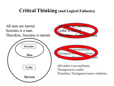Critical Thinking (and Logical Fallacies) All men are mortal. Socrates is a man. Therefore, Socrates is mortal. All cadets wear uniforms. Thompson wears.
