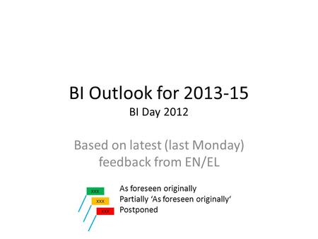 BI Outlook for 2013-15 BI Day 2012 Based on latest (last Monday) feedback from EN/EL XXX As foreseen originally Partially 'As foreseen originally' Postponed.
