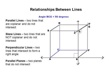 Relationships Between Lines Parallel Lines – two lines that are coplanar and do not intersect Skew Lines – two lines that are NOT coplanar and do not intersect.