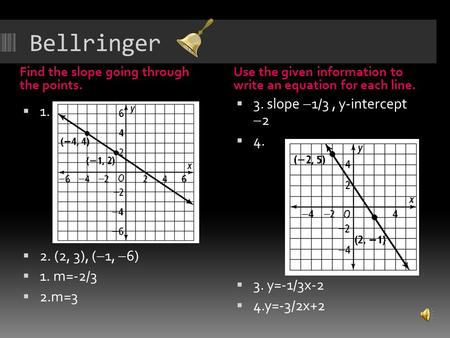 Bellringer Find the slope going through the points. Use the given information to write an equation for each line.  1.  2. (2, 3), (  1,  6)  1. m=-2/3.