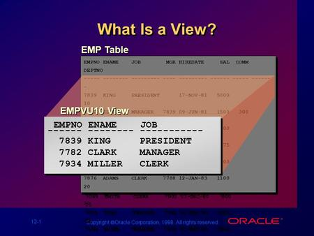 12-1 Copyright  Oracle Corporation, 1998. All rights reserved. What Is a View? EMPNO ENAME JOB MGR HIREDATE SAL COMM DEPTNO ----- ------- --------- -----