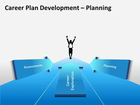 Career Plan Development – Planning Planning Assessments Career Exploration.