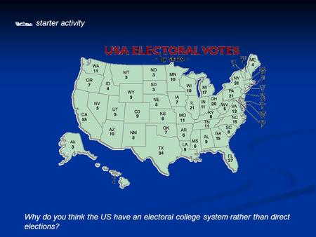  starter activity Why do you think the US have an electoral college system rather than direct elections?