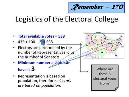 Total available votes = 538 435 + 100 + 3 = 538 Electors are determined by the number of Representatives, plus the number of Senators Minimum number a.