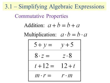 3.1 – Simplifying Algebraic Expressions Commutative Properties Addition: Multiplication: