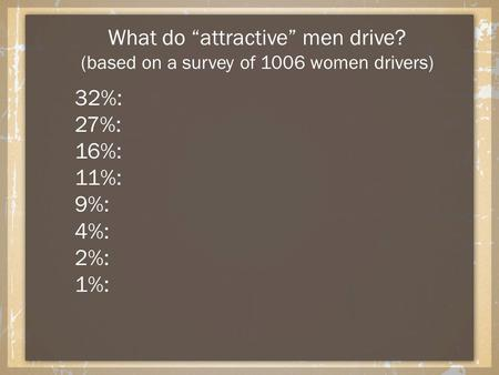 "What do ""attractive"" men drive? (based on a survey of 1006 women drivers) 32%: 27%: 16%: 11%: 9%: 4%: 2%: 1%:"