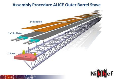 Assembly Procedure ALICE Outer Barrel Stave 14 Module 2 Cold Plates 1 Stave.