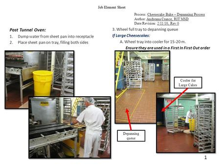 1 Job Element Sheet Process: Cheesecake Bake – Depanning Process Author: Andreana Crance, RIT MSD Date/Revision: 2/11/10, Rev 0 Post Tunnel Oven: 1.Dump.