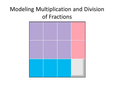 Modeling Multiplication and Division of Fractions.