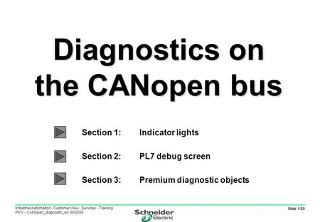Slide 1/20 Industrial Automation - Customer View - Services - Training PhW - CANopen_diagnostic_en 09/2003 Section 1:Indicator lights Section 2: PL7 debug.