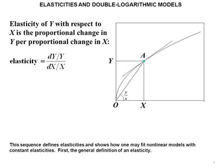 ELASTICITIES AND DOUBLE-LOGARITHMIC MODELS