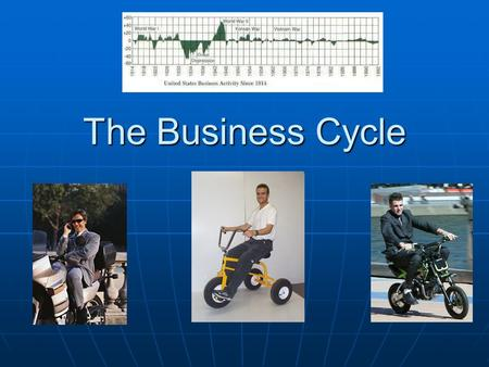 The Business Cycle. Worksheet Chapter 12 Section 2 Chapter 12 Section 2 Use the book to complete the worksheet. Use the book to complete the worksheet.