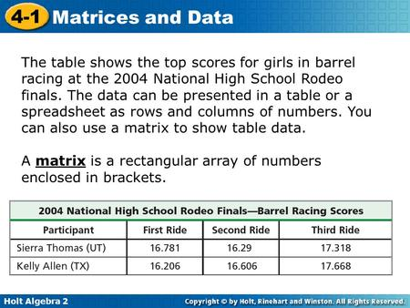 The table shows the top scores for girls in barrel racing at the 2004 National High School Rodeo finals. The data can be presented in a table or a spreadsheet.