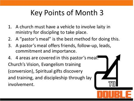 "Key Points of Month 3 1.A church must have a vehicle to involve laity in ministry for discipling to take place. 2.A ""pastor's meal"" is the best method."