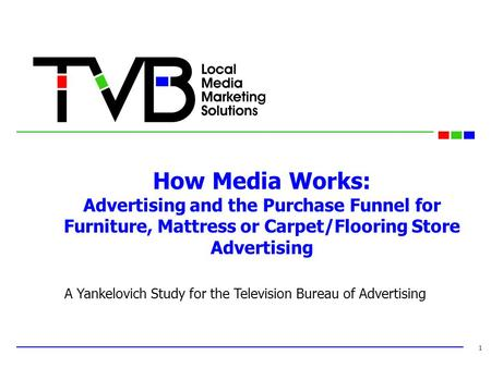How Media Works: Advertising and the Purchase Funnel for Furniture, Mattress or Carpet/Flooring Store Advertising 1 A Yankelovich Study for the Television.