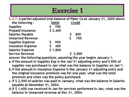 Exercise 1 E.3-7. A partial adjusted trial balance of Piper Co at January 31, 2005 shows the following : Debit Credit Supplies.