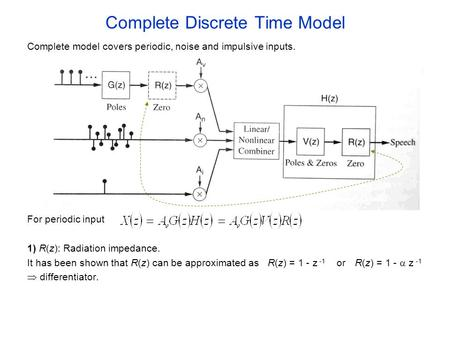 Complete Discrete Time Model Complete model covers periodic, noise and impulsive inputs. For periodic input 1) R(z): Radiation impedance. It has been shown.