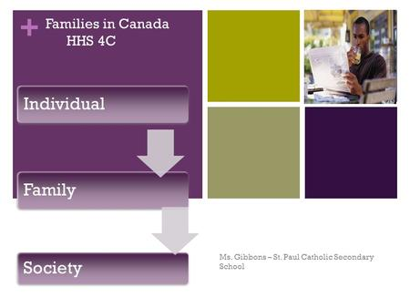 + Families in Canada HHS 4C Ms. Gibbons – St. Paul Catholic Secondary School Individual Family Society.
