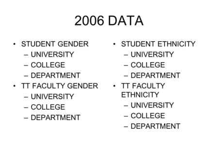 2006 DATA STUDENT GENDER –UNIVERSITY –COLLEGE –DEPARTMENT TT FACULTY GENDER –UNIVERSITY –COLLEGE –DEPARTMENT STUDENT ETHNICITY –UNIVERSITY –COLLEGE –DEPARTMENT.