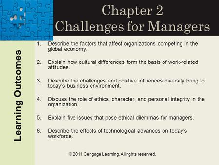 © 2011 Cengage Learning. All rights reserved. Chapter 2 Challenges for Managers 1.Describe the factors that affect organizations competing in the global.