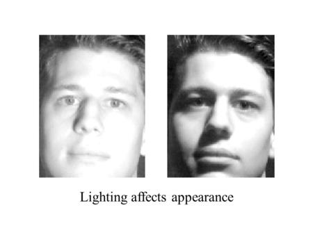 Lighting affects appearance. What is the Question ? (based on work of Basri and Jacobs, ICCV 2001) Given an object described by its normal at each.