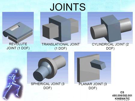 JOINTS CS 490.006/582.001 KINEMATIC LINKAGES PAGE 36 REVOLUTE JOINT (1 DOF) TRANSLATIONAL JOINT (1 DOF) CYLINDRICAL JOINT (2 DOF) SPHERICAL JOINT (3 DOF)