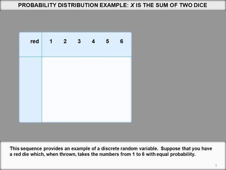 1 PROBABILITY DISTRIBUTION EXAMPLE: X IS THE SUM OF TWO DICE red123456 This sequence provides an example of a discrete random variable. Suppose that you.