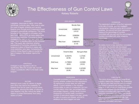 the effectiveness of gun control What are the gun control effects on crime and murder share one of the biggest issues involving gun control is directly correlated to its effects on crime and murder.