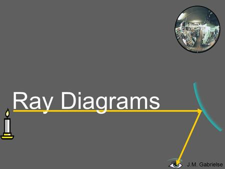 Ray Diagrams.