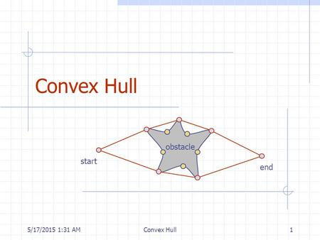 5/17/2015 1:32 AMConvex Hull1 obstacle start end.